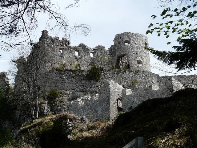 Bezienswaardigheden Tirol